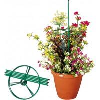 Други продукти за градина